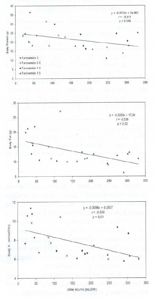 methotrexate sodium 2.5 mg tablet