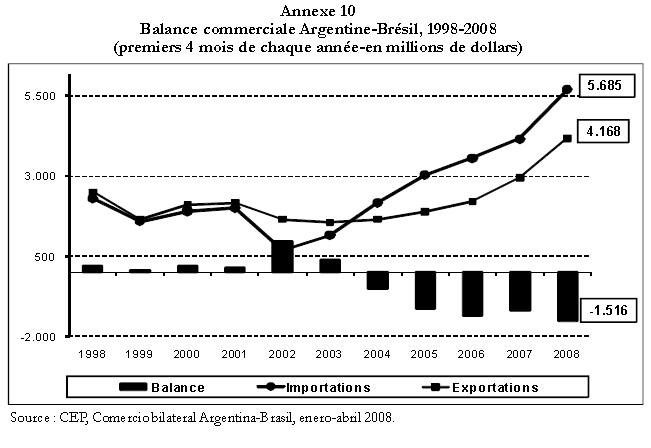 transfert excédent budget annexe