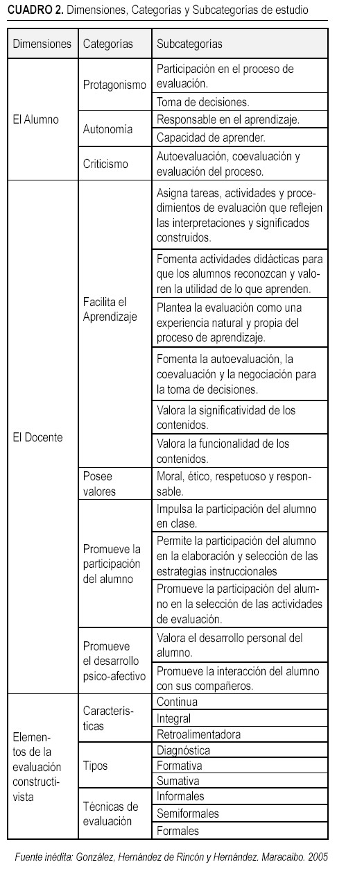 Caracteristicas De La Metodologia Cualitativa De La Evaluacion