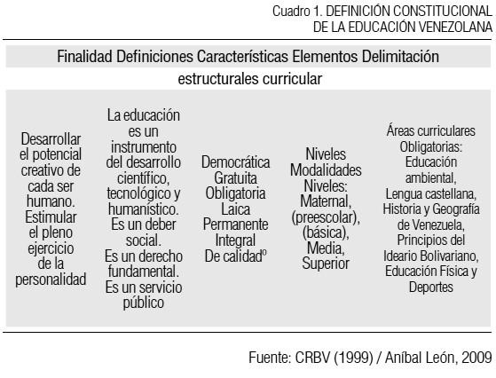 Estructura Y Base Conceptual Del Diseno Curricular Del Sistema