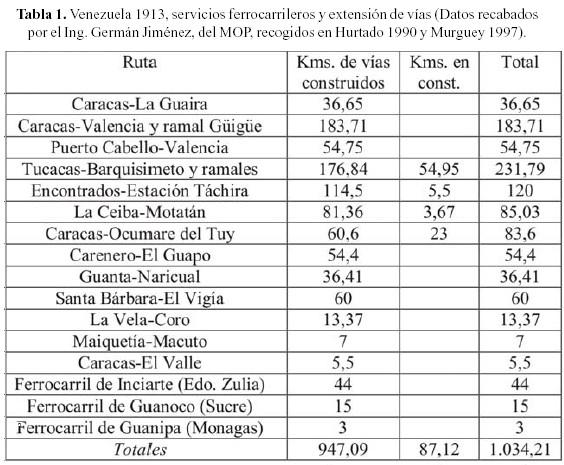 Mapa De Limites Generales Y Especificos De Venezuela
