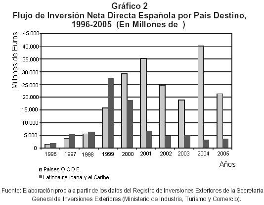 Anuncios privados inmobiliarios en España